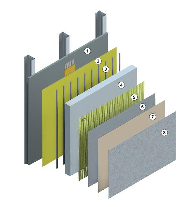 StoTherm-NExT-EIFS-sobre-muro-de-panel-de-Yeso